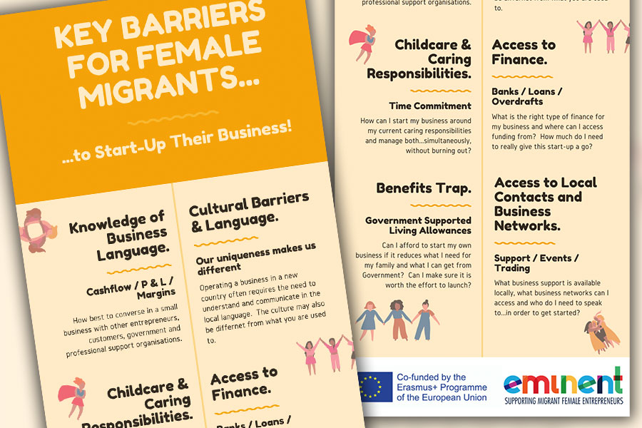Key Barriers for Female Migrant Startups Infographic